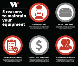 5 Reasons Maintenance is Important